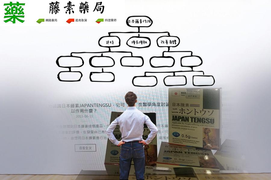 日本藤素五個健康好處